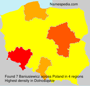 Baniusiewicz