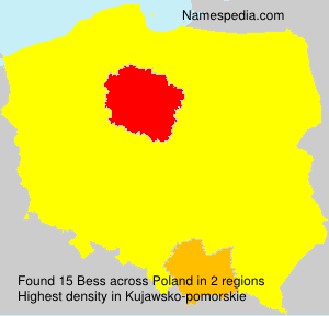 Surname Bess in Poland