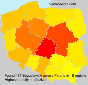 Boguslawski