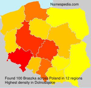 Braszka