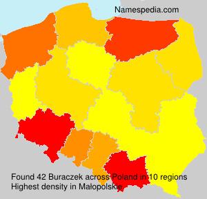 Buraczek