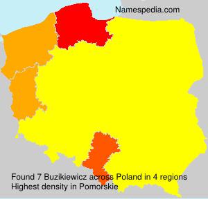 Buzikiewicz