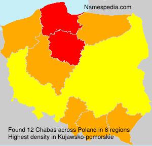 Chabas