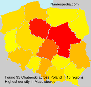 Chaberski