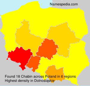 Chabin