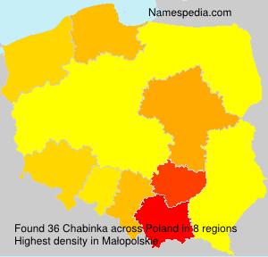 Chabinka