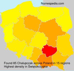 Chalupczak
