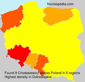 Chodasiewicz