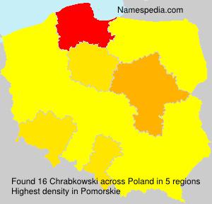 Chrabkowski