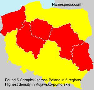 Chrapicki
