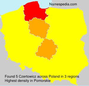 Czertowicz
