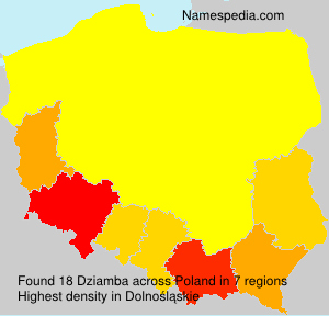 Dziamba