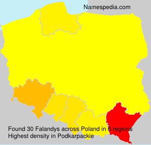 Falandys