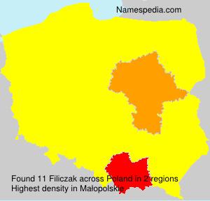 Filiczak