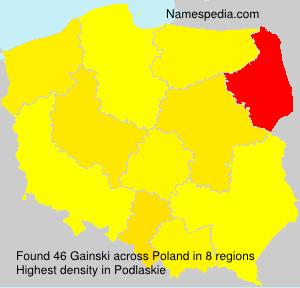 Gainski