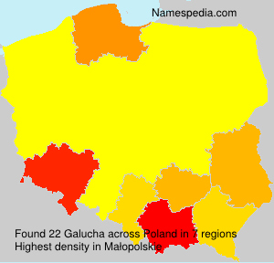 Galucha
