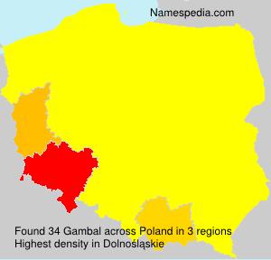 Gambal