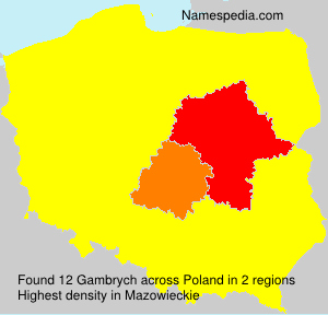Gambrych