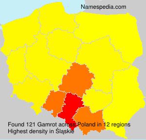 Gamrot