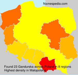 Gandurska