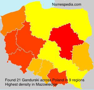 Gandurski