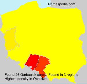 Garbaciok