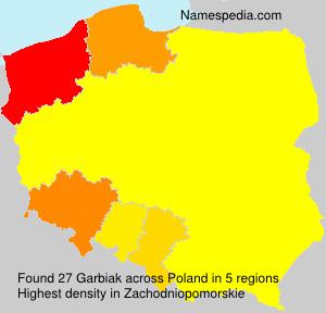Garbiak