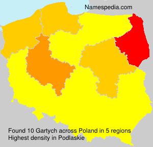 Gartych