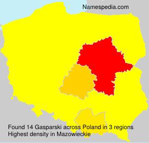 Gasparski