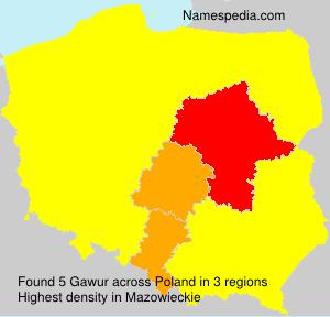 Gawur