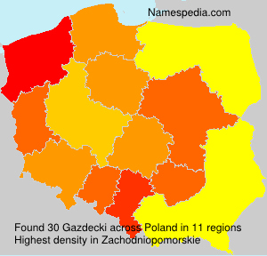 Gazdecki
