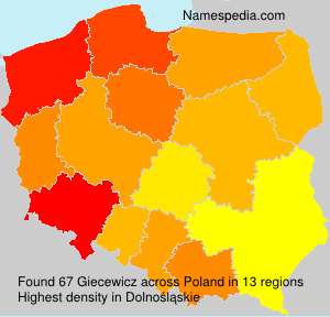Giecewicz