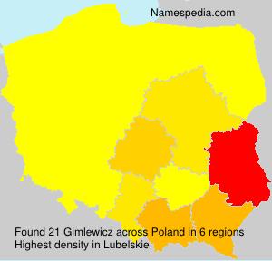 Gimlewicz