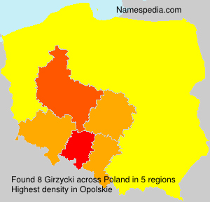 Girzycki