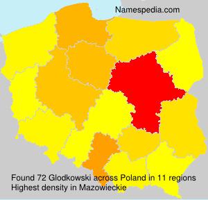 Glodkowski