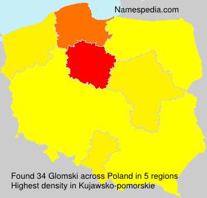 Glomski