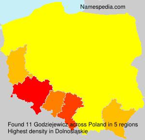 Godziejewicz