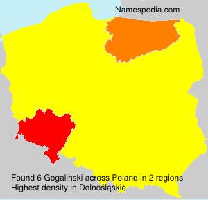 Gogalinski