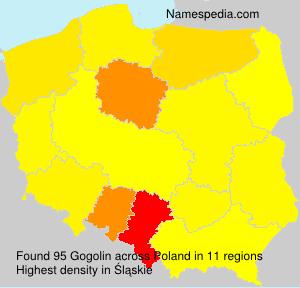 Gogolin