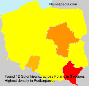 Golonkiewicz