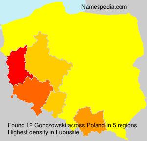 Gonczowski