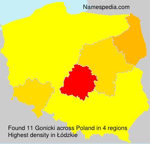 Gonicki