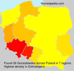 Gorazdowska