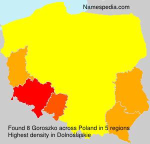 Goroszko