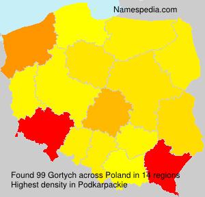 Gortych