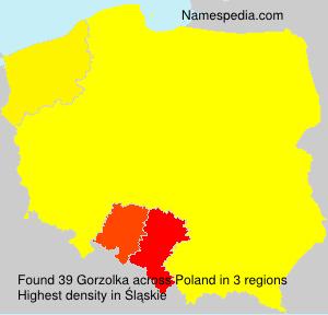 Gorzolka