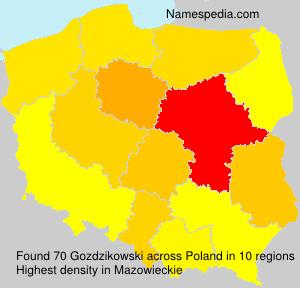 Gozdzikowski
