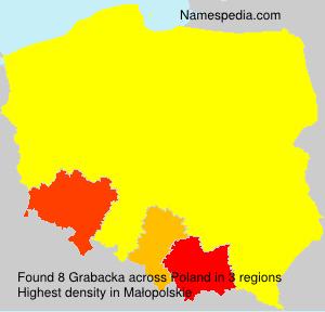 Grabacka