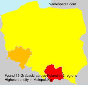 Grabacki
