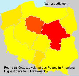 Grabczewski